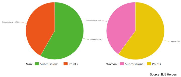 Mundial2015-subs-menwomen