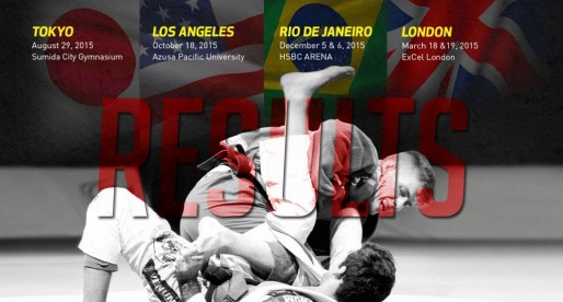 Abu Dhabi Grand Slam LA Results