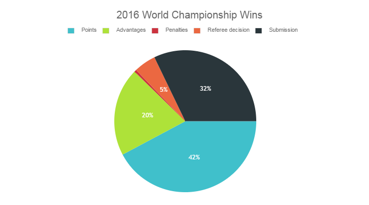 Wins-Percentages-1