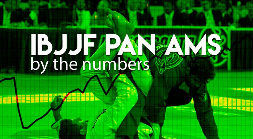 IBJJF Pans 2017 by the Numbers