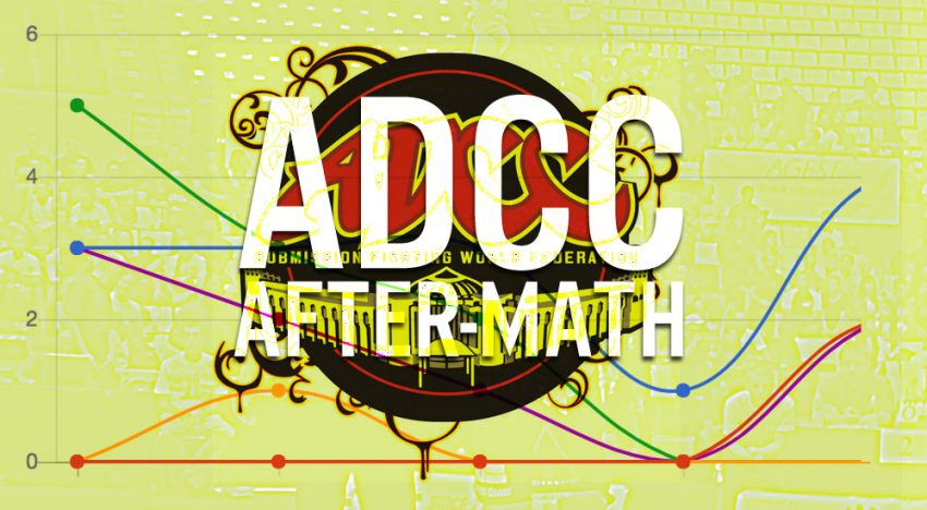 ADCC 2017 After-Math