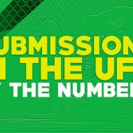 UFC Submissions by The Numbers 2017