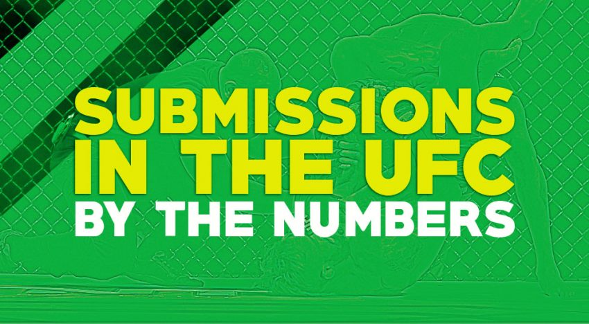 UFC's Submission Game by the Numbers 2018