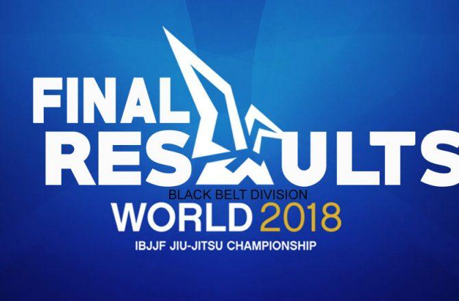 IBJJF Worlds Results: Malfacine, Musumeci, Lepri and Buchecha Break Records