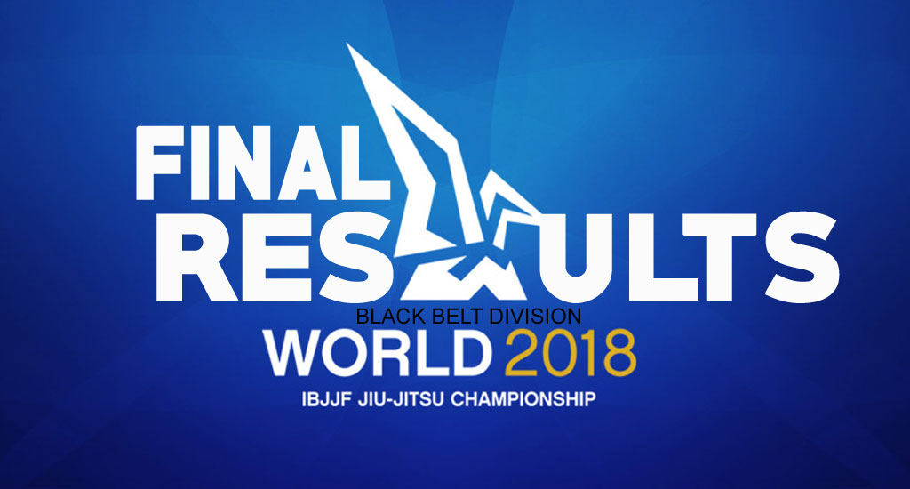 IBJJF Worlds Results: Malfacine, Musumeci, Lepri and Buchecha Break Records