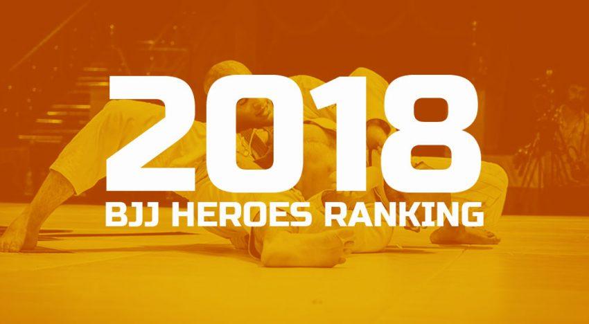 Brazilian Jiu Jitsu Ranking 2018