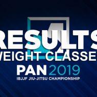 IBJJF Pans Results, Nikky Sullivan, Hardy, Levi-Jones, Riba and Sodré put on a Show