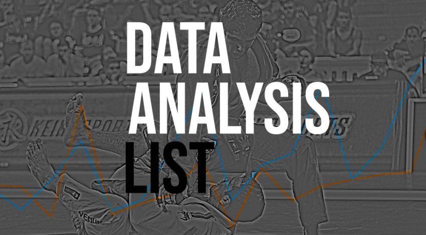 BJJ Data Analysis Essay Almanac