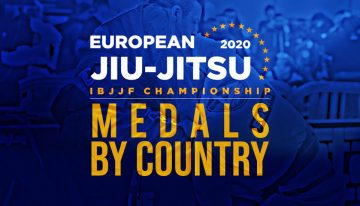 IBJJF European Open Medal Tally by Country