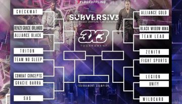 SUBVERSIV Team Tournament Featuring Alliance, Checkmat, Fight Sports, Unity, Legion, GB And More