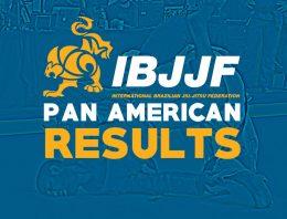 IBJJF Pans Championship 2020 Results
