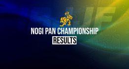 IBJJF 2020 Pan American No-Gi Championship Results