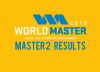 Masters World Championship 2020, Master 2 Results, Hinger, Bastos, Antelante And More!